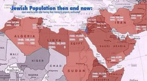 #jew #population #middleeast